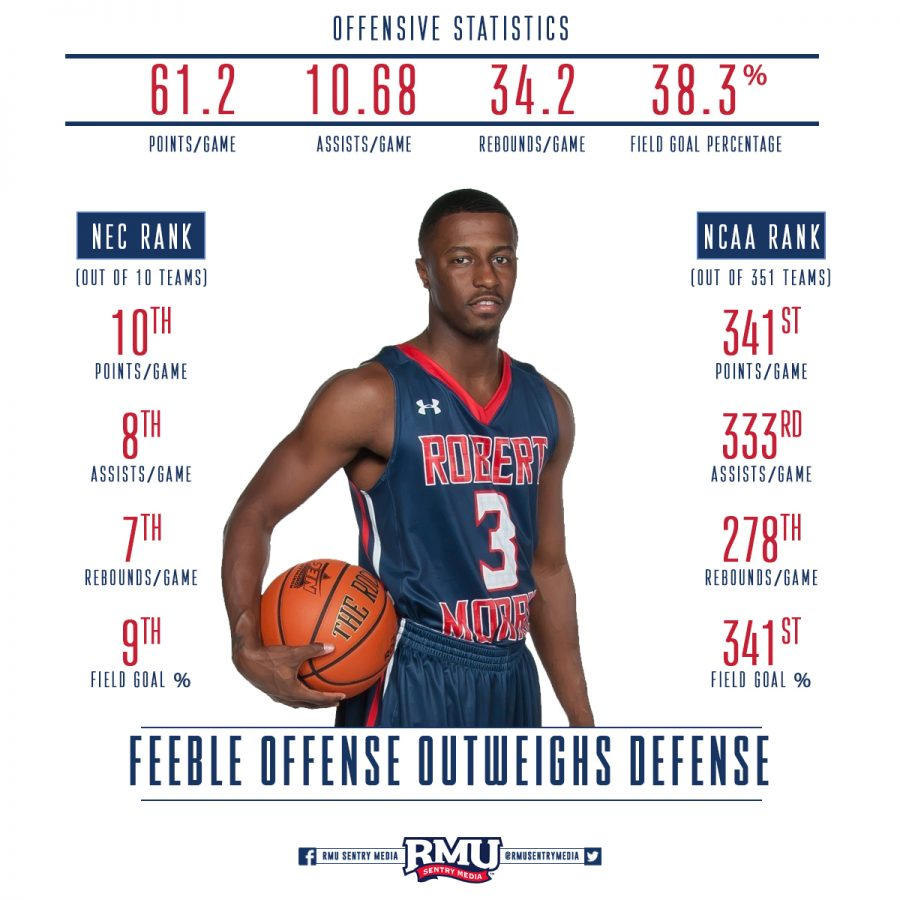 BASKETBALL-OFFENSE-INFOGRAPHIC