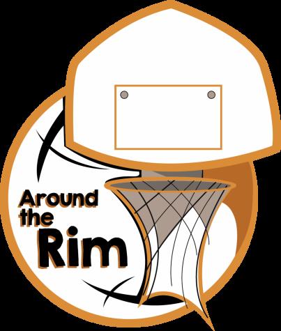 Around the Rim: LIU Brooklyn
