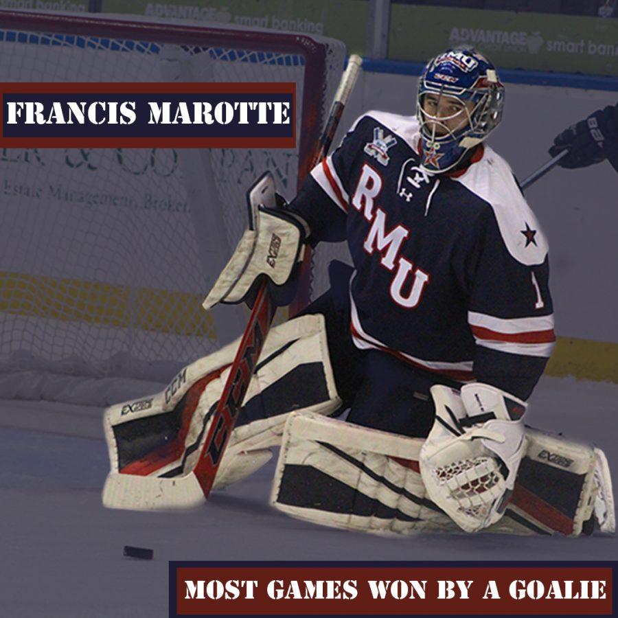 Francis Marotte
