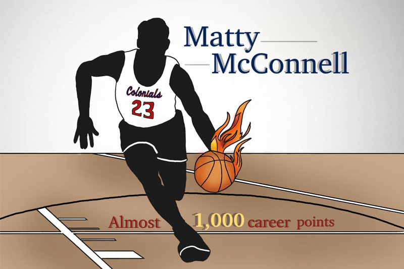 Matty McConell