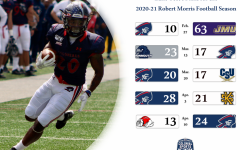 Luke Yost's score predictions for the upcoming football season. Credit: Luke Yost