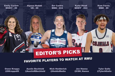OPINION: Colonial Sports Network gives their favorite players to watch at RMU during the 2020-21 season